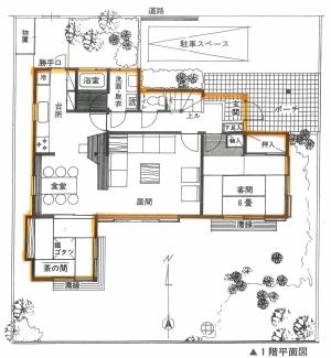 家相図範囲