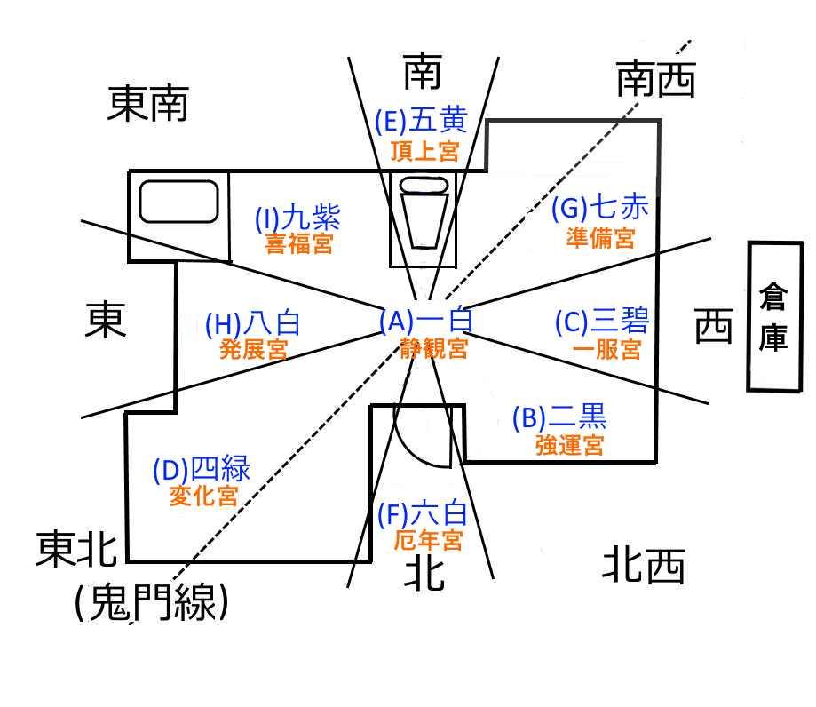 1新・家相図 H29